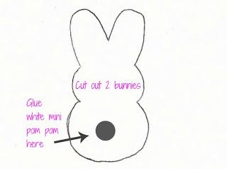 Molde o plantilla para hacer un conejo de fieltro y tela